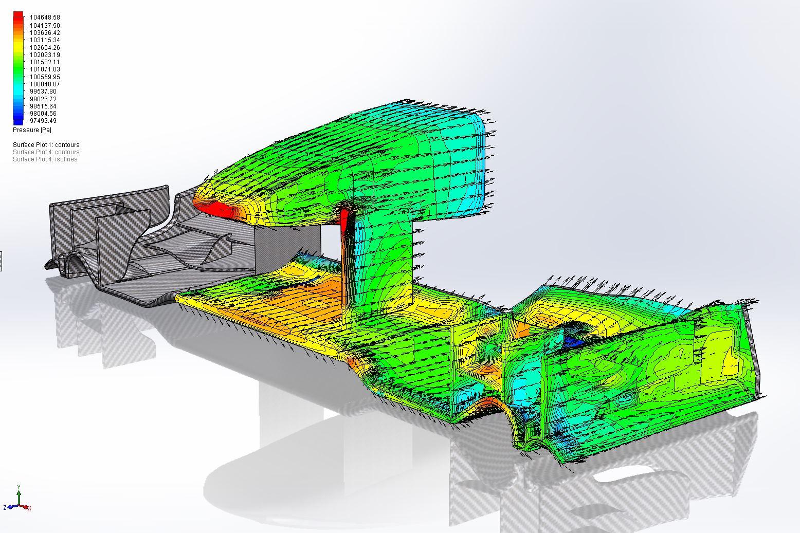 CFD SolidWorks Flowsimulering eksempel - luftstrøm og trykforhold omkring en Formel 1 frontvinge.
