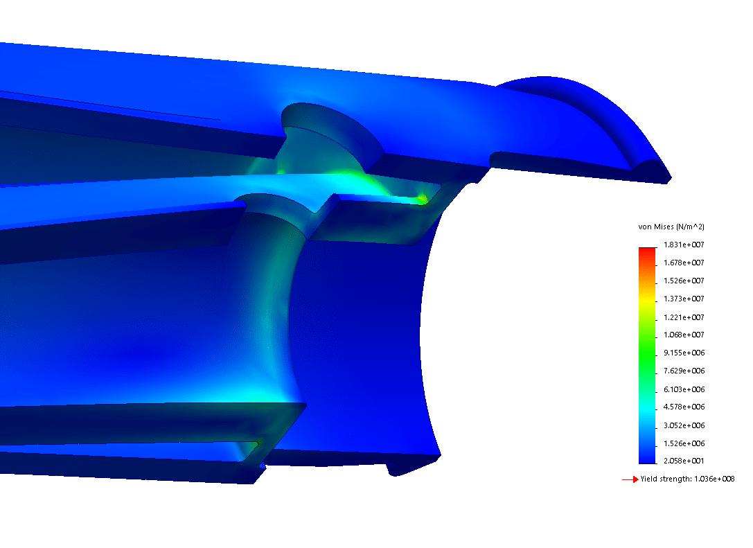 Eksempel på FEM simulering med max. stress spændinger vist visuelt